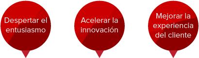 Despertar el entusiasmo, Acelerar la innovación, Mejorar la experiencia del cliente